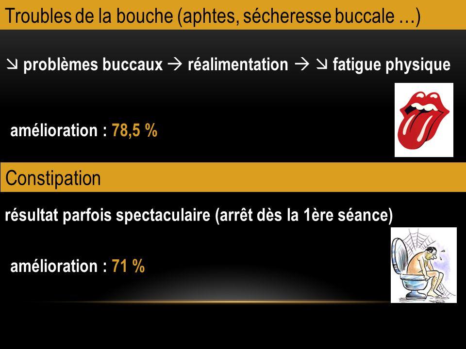 Troubles de la bouche (aphtes, sécheresse buccale …) problèmes buccaux réalimentation fatigue physique amélioration : 78,5 % Constipation résultat par