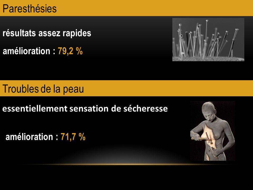 Paresthésies résultats assez rapides amélioration : 79,2 % Troubles de la peau essentiellement sensation de sécheresse amélioration : 71,7 %
