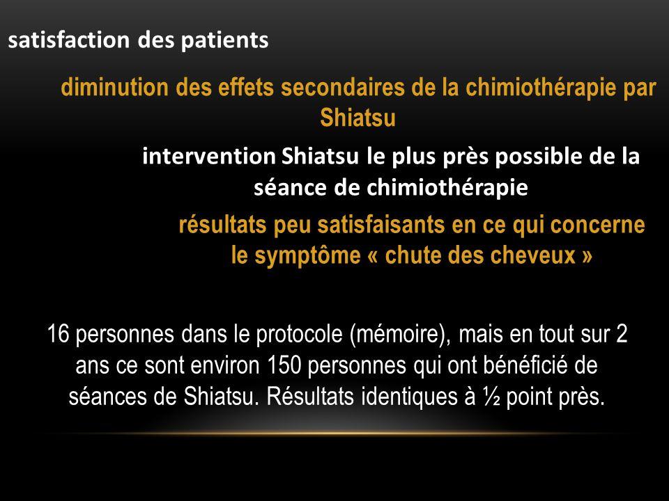 satisfaction des patients diminution des effets secondaires de la chimiothérapie par Shiatsu intervention Shiatsu le plus près possible de la séance d