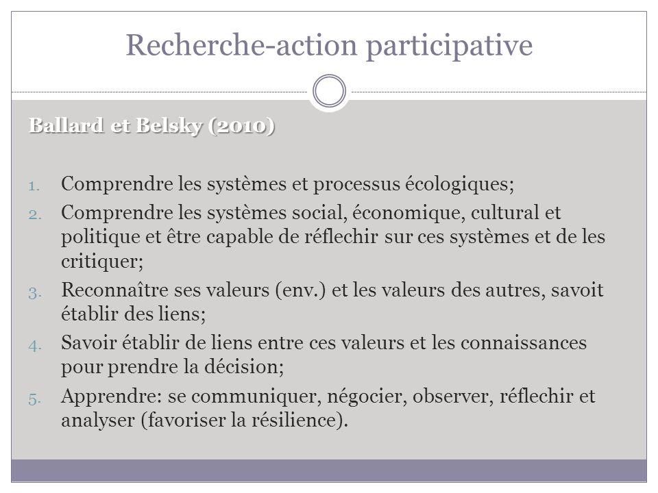 Recherche-action participative Ballard et Belsky (2010) 1.