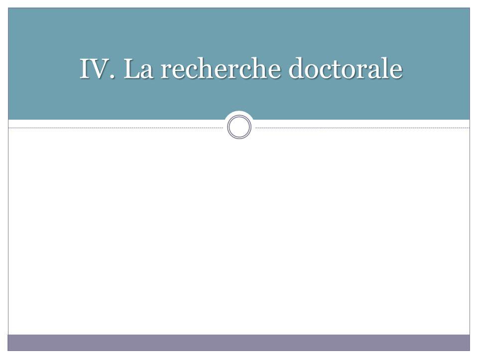 IV. La recherche doctorale