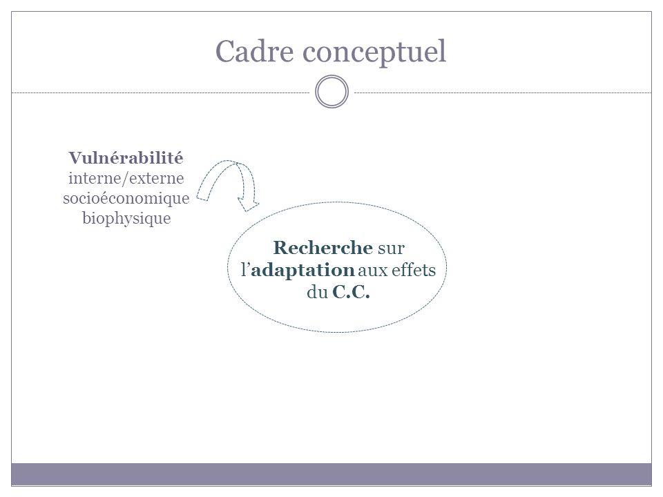 Cadre conceptuel Recherche sur ladaptation aux effets du C.C.