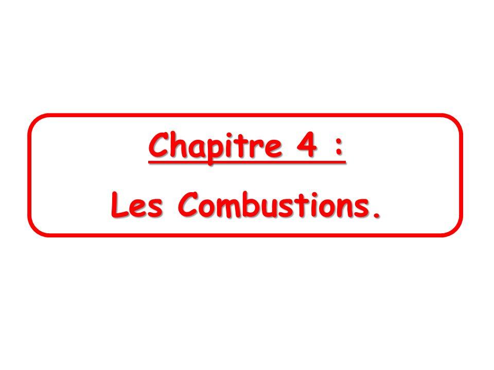 Conclusion La combustion nécessite la présence simultanée dun combustible ( gaz, bois, cire…), dun comburant ( le dioxygène de lair) et dune Energie dactivation.