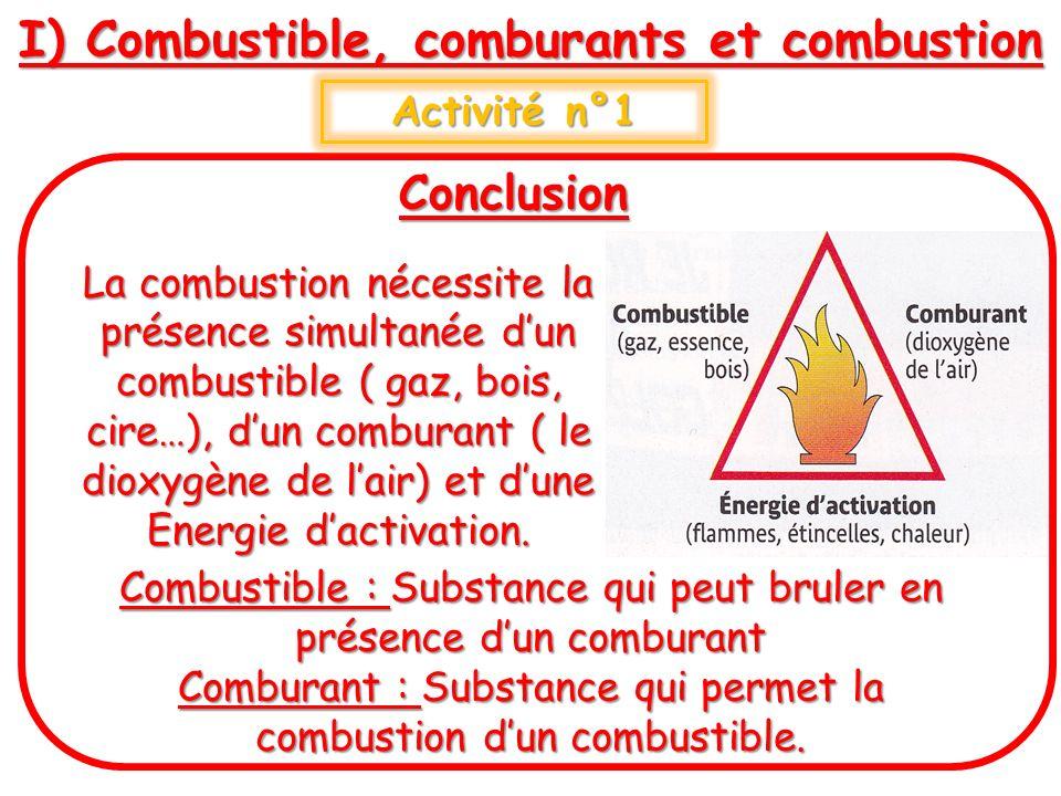 Conclusion La combustion nécessite la présence simultanée dun combustible ( gaz, bois, cire…), dun comburant ( le dioxygène de lair) et dune Energie d