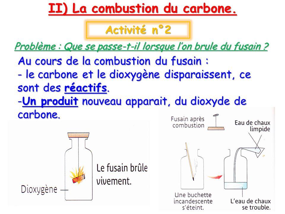 II) La combustion du carbone. Problème : Que se passe-t-il lorsque lon brule du fusain ? Au cours de la combustion du fusain : - le carbone et le diox