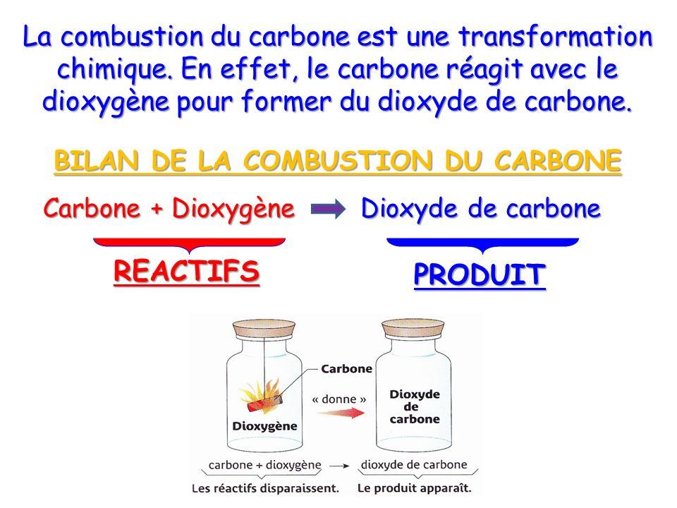 Carbone + Dioxygène Dioxyde de carbone REACTIFS PRODUIT La combustion du carbone est une transformation chimique. En effet, le carbone réagit avec le
