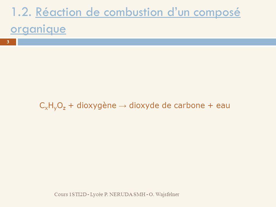 1.2. Réaction de combustion dun composé organique 3 Cours 1STI2D - Lycée P. NERUDA SMH - O. Wajsfelner C x H y O z + dioxygène dioxyde de carbone + ea