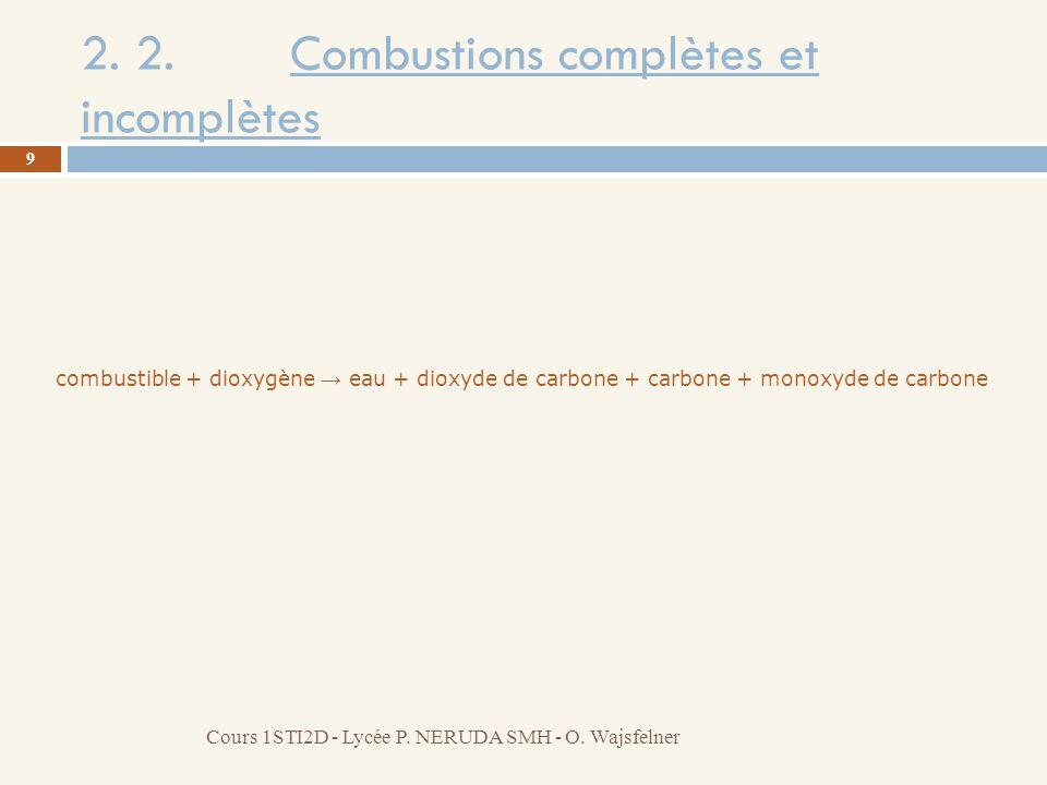 2. 2. Combustions complètes et incomplètes combustible + dioxygène eau + dioxyde de carbone + carbone + monoxyde de carbone 9 Cours 1STI2D - Lycée P.