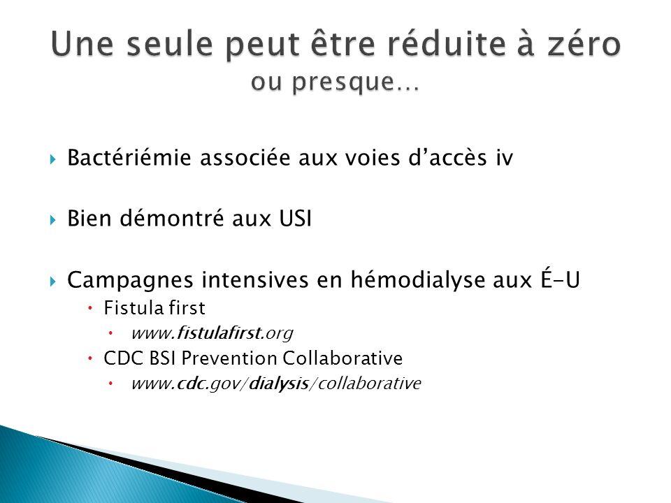 Bactériémie associée aux voies daccès iv Bien démontré aux USI Campagnes intensives en hémodialyse aux É-U Fistula first www.fistulafirst.org CDC BSI Prevention Collaborative www.cdc.gov/dialysis/collaborative