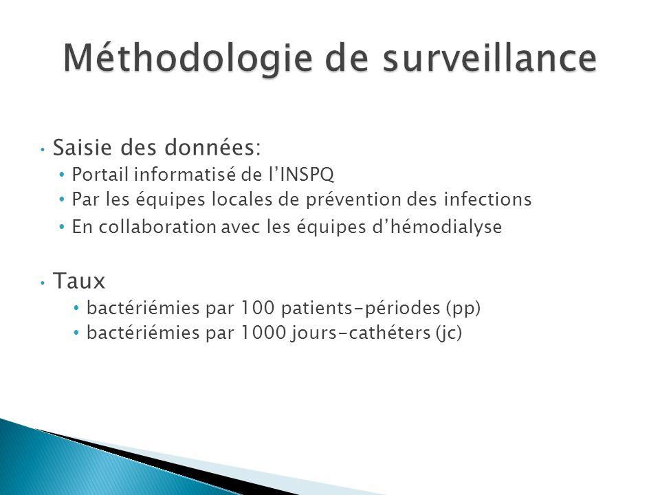 Saisie des données: Portail informatisé de lINSPQ Par les équipes locales de prévention des infections En collaboration avec les équipes dhémodialyse Taux bactériémies par 100 patients-périodes (pp) bactériémies par 1000 jours-cathéters (jc)