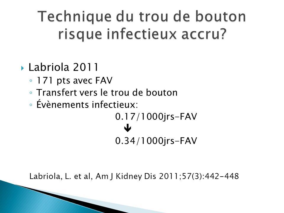 Labriola 2011 171 pts avec FAV Transfert vers le trou de bouton Évènements infectieux: 0.17/1000jrs-FAV 0.34/1000jrs-FAV Labriola, L.