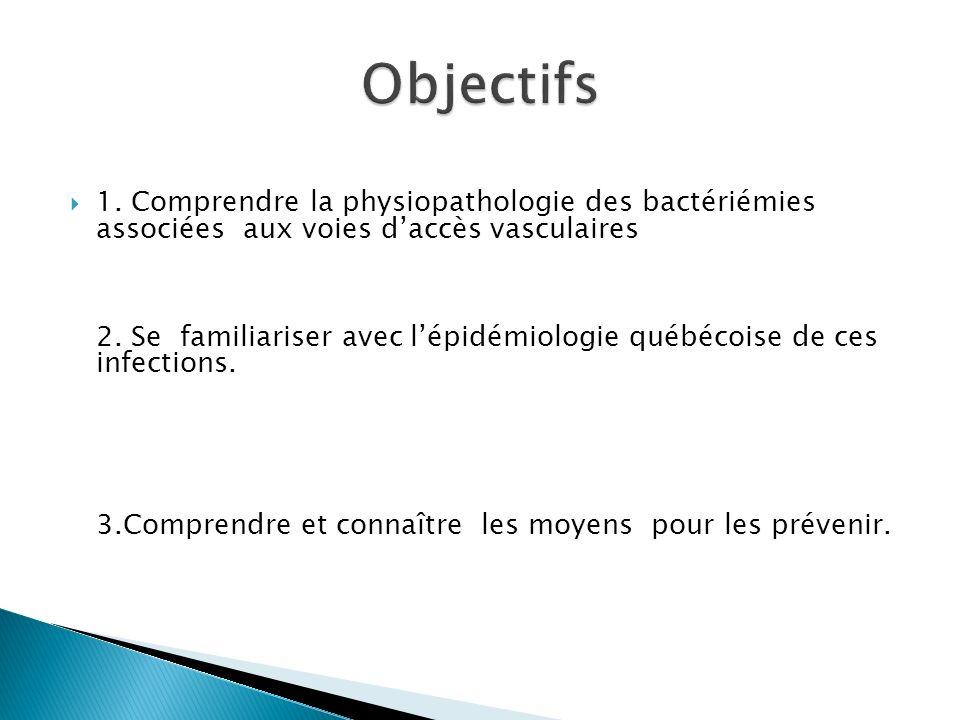 1.Comprendre la physiopathologie des bactériémies associées aux voies daccès vasculaires 2.