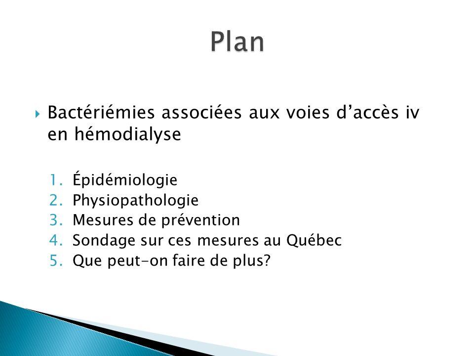 Bactériémies associées aux voies daccès iv en hémodialyse 1.Épidémiologie 2.Physiopathologie 3.Mesures de prévention 4.Sondage sur ces mesures au Québec 5.Que peut-on faire de plus?
