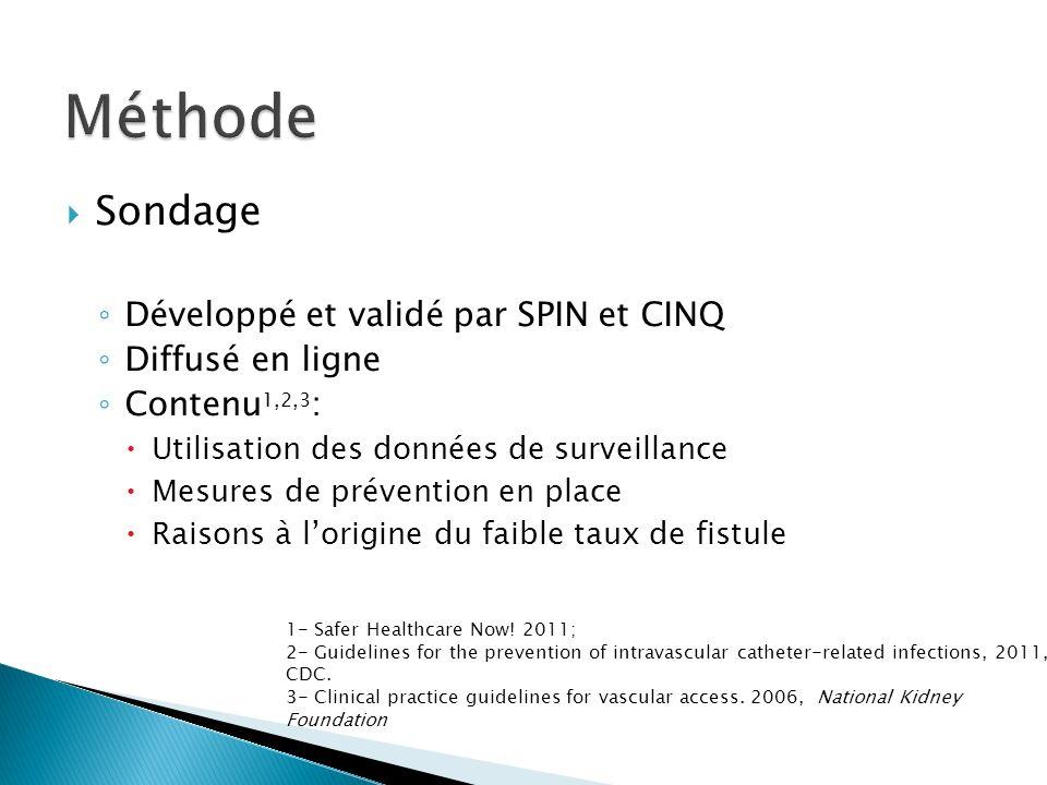 Sondage Développé et validé par SPIN et CINQ Diffusé en ligne Contenu 1,2,3 : Utilisation des données de surveillance Mesures de prévention en place Raisons à lorigine du faible taux de fistule 1- Safer Healthcare Now.