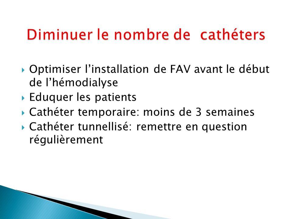 Optimiser linstallation de FAV avant le début de lhémodialyse Eduquer les patients Cathéter temporaire: moins de 3 semaines Cathéter tunnellisé: remettre en question régulièrement