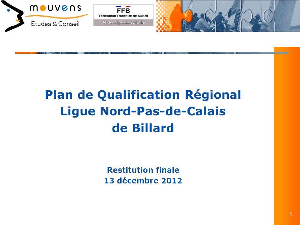 Plan de Qualification Régional Ligue Nord-Pas-de-Calais de Billard Restitution finale 13 décembre 2012 1