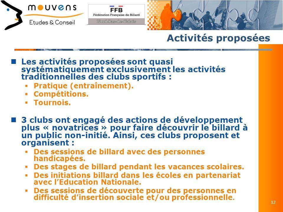 Activités proposées 12 Les activités proposées sont quasi systématiquement exclusivement les activités traditionnelles des clubs sportifs : Pratique (entraînement).