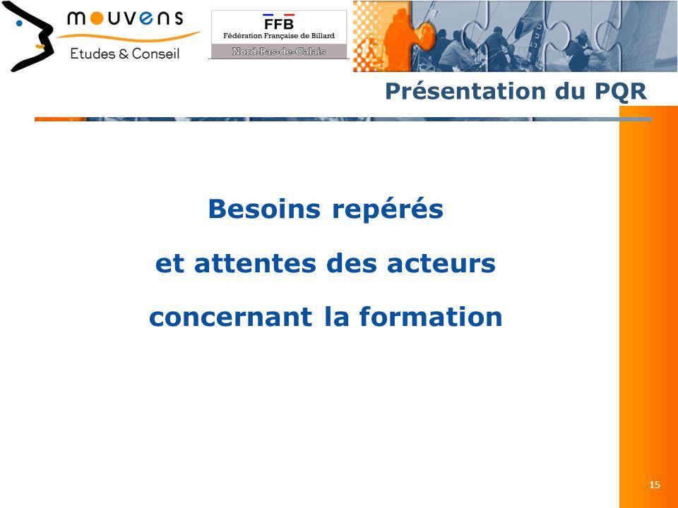 Présentation du PQR 15 Besoins repérés et attentes des acteurs concernant la formation