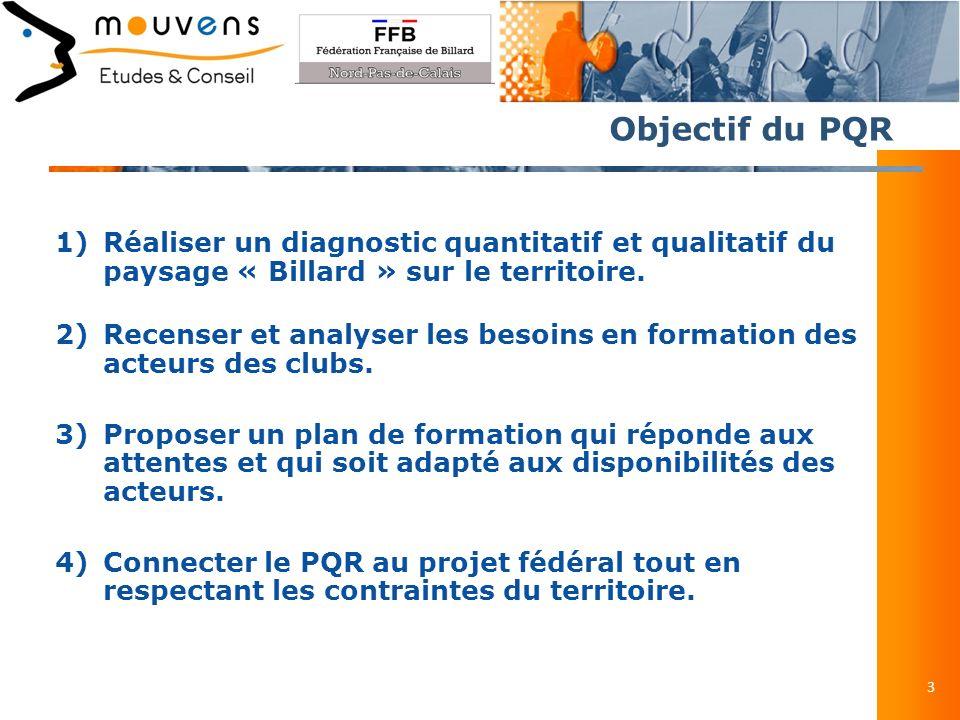 Objectif du PQR 1)Réaliser un diagnostic quantitatif et qualitatif du paysage « Billard » sur le territoire.