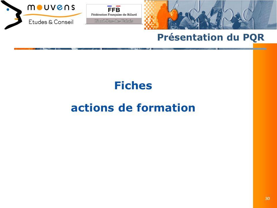 Présentation du PQR 30 Fiches actions de formation