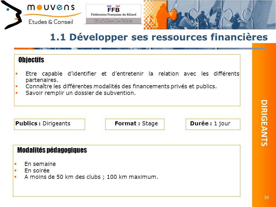 1.1 Développer ses ressources financières 33 Objectifs Etre capable didentifier et dentretenir la relation avec les différents partenaires.
