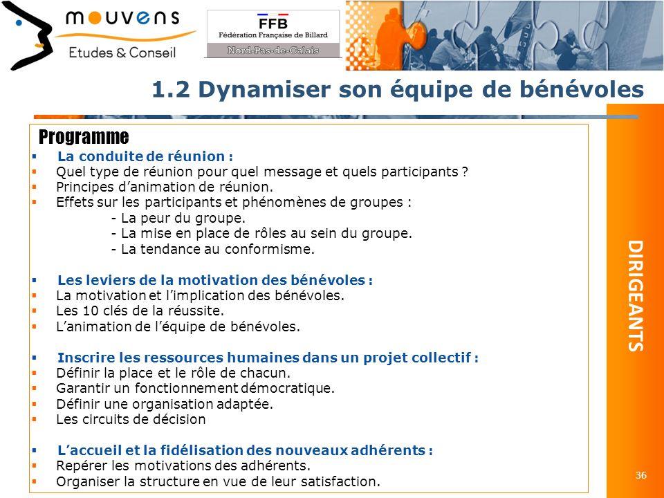 1.2 Dynamiser son équipe de bénévoles 36 Programme La conduite de réunion : Quel type de réunion pour quel message et quels participants .