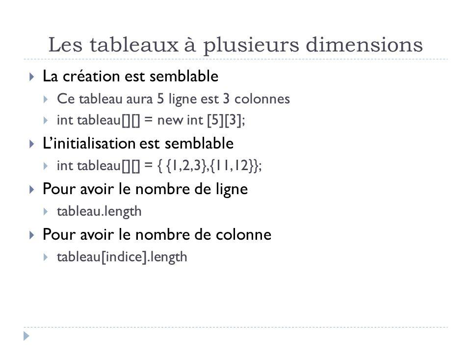 Les tableaux à plusieurs dimensions La création est semblable Ce tableau aura 5 ligne est 3 colonnes int tableau[][] = new int [5][3]; Linitialisation est semblable int tableau[][] = { {1,2,3},{11,12}}; Pour avoir le nombre de ligne tableau.length Pour avoir le nombre de colonne tableau[indice].length