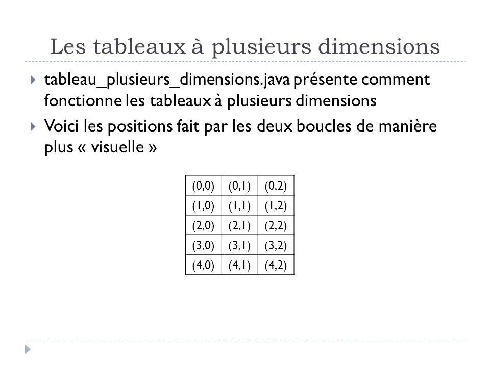 Les tableaux à plusieurs dimensions tableau_plusieurs_dimensions.java présente comment fonctionne les tableaux à plusieurs dimensions Voici les positions fait par les deux boucles de manière plus « visuelle » (0,0)(0,1)(0,2) (1,0)(1,1)(1,2) (2,0)(2,1)(2,2) (3,0)(3,1)(3,2) (4,0)(4,1)(4,2)