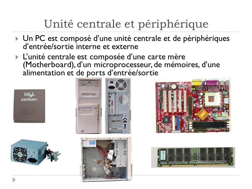 Unité centrale et périphérique Un PC est composé dune unité centrale et de périphériques dentrée/sortie interne et externe Lunité centrale est composé