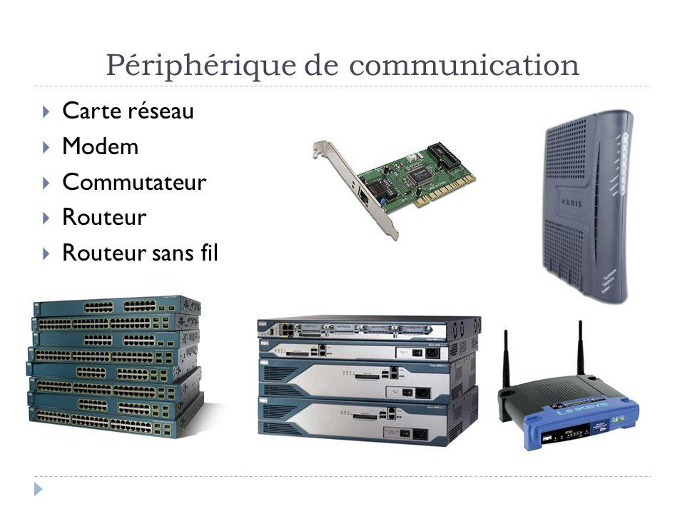 Périphérique de communication Carte réseau Modem Commutateur Routeur Routeur sans fil