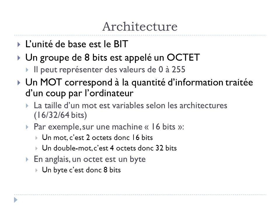 Architecture Lunité de base est le BIT Un groupe de 8 bits est appelé un OCTET Il peut représenter des valeurs de 0 à 255 Un MOT correspond à la quant