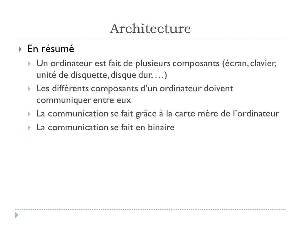 Architecture En résumé Un ordinateur est fait de plusieurs composants (écran, clavier, unité de disquette, disque dur, …) Les différents composants du