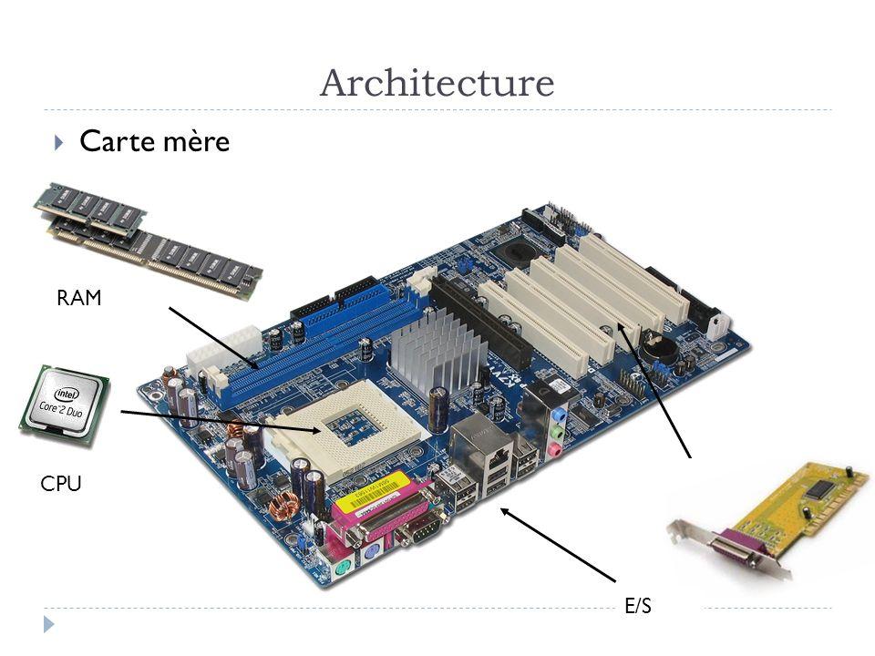 Architecture Carte mère CPU RAM E/S