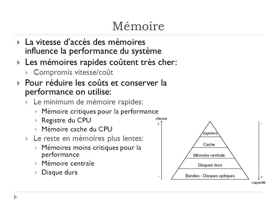 Mémoire La vitesse daccès des mémoires influence la performance du système Les mémoires rapides coûtent très cher: Compromis vitesse/coût Pour réduire