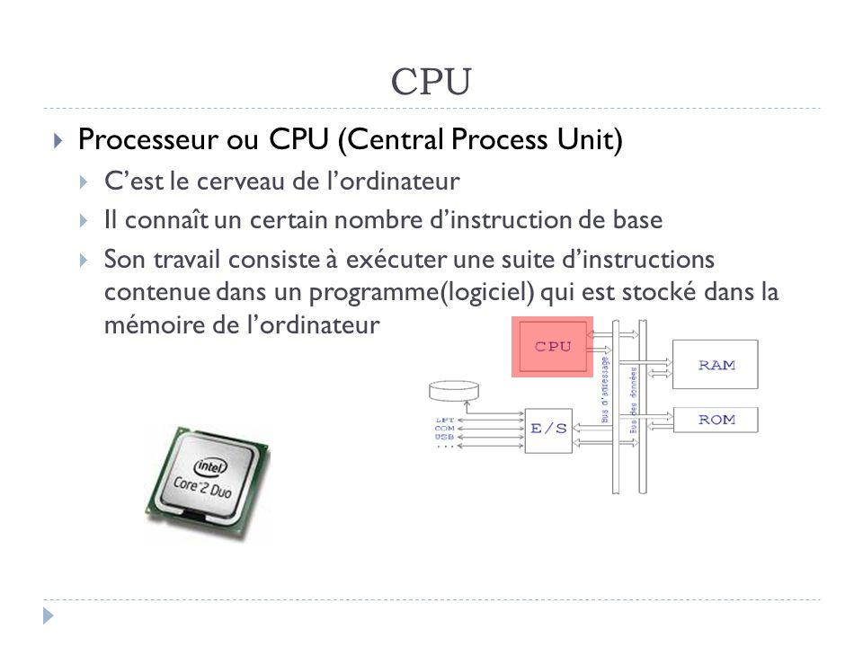 CPU Processeur ou CPU (Central Process Unit) Cest le cerveau de lordinateur Il connaît un certain nombre dinstruction de base Son travail consiste à e