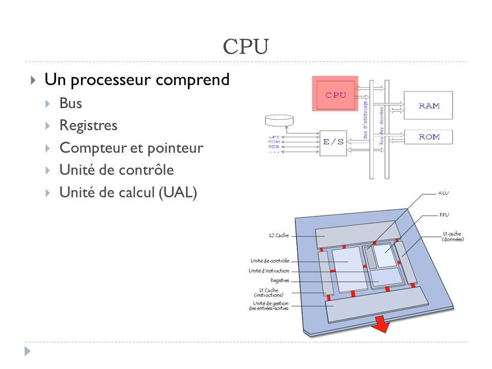 CPU Un processeur comprend Bus Registres Compteur et pointeur Unité de contrôle Unité de calcul (UAL)