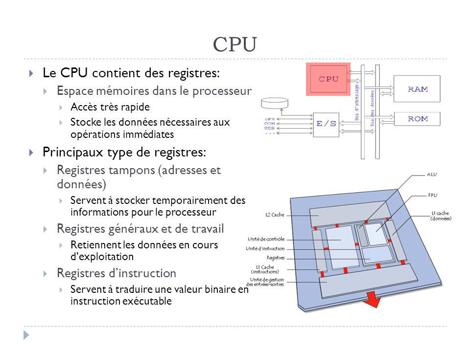 CPU Le CPU contient des registres: Espace mémoires dans le processeur Accès très rapide Stocke les données nécessaires aux opérations immédiates Princ