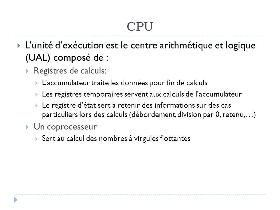 CPU Lunité dexécution est le centre arithmétique et logique (UAL) composé de : Registres de calculs: Laccumulateur traite les données pour fin de calc