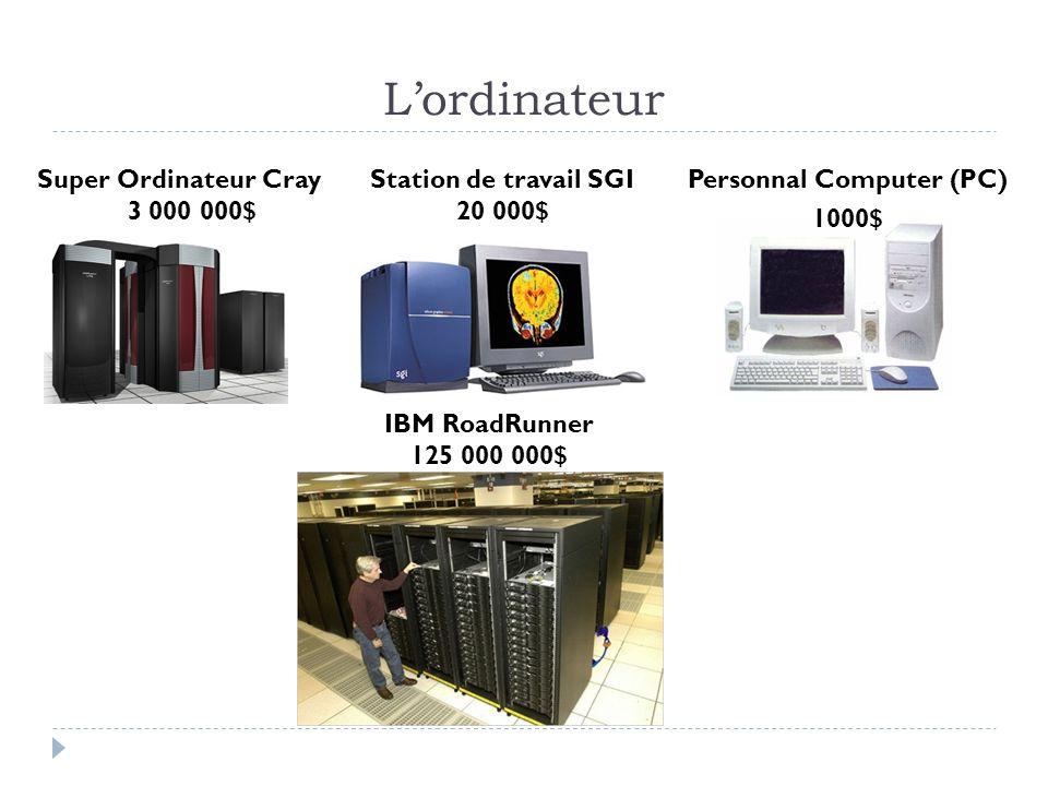 Lordinateur Station de travail SGI 20 000$ Personnal Computer (PC) 1000$ Super Ordinateur Cray 3 000 000$ IBM RoadRunner 125 000 000$