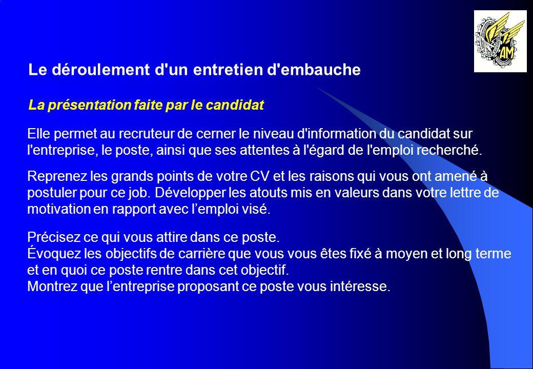 Le déroulement d'un entretien d'embauche La présentation faite par le candidat Elle permet au recruteur de cerner le niveau d'information du candidat
