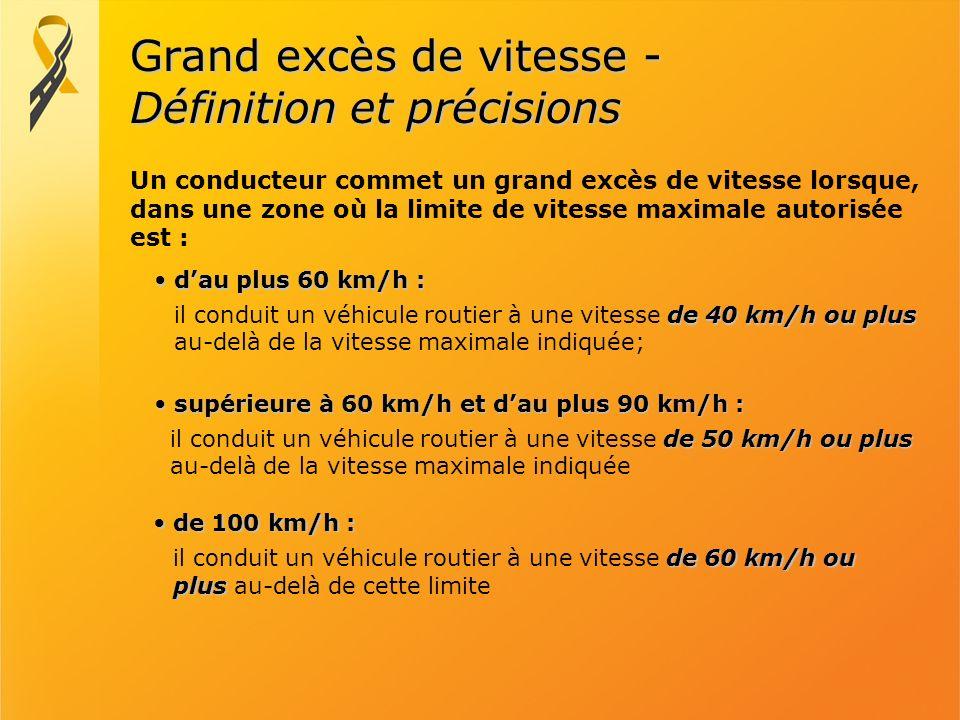 Grand excès de vitesse - Définition et précisions Un conducteur commet un grand excès de vitesse lorsque, dans une zone où la limite de vitesse maxima