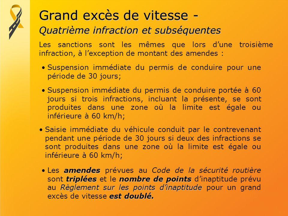 Grand excès de vitesse - Quatrième infraction et subséquentes Les sanctions sont les mêmes que lors dune troisième infraction, à lexception de montant