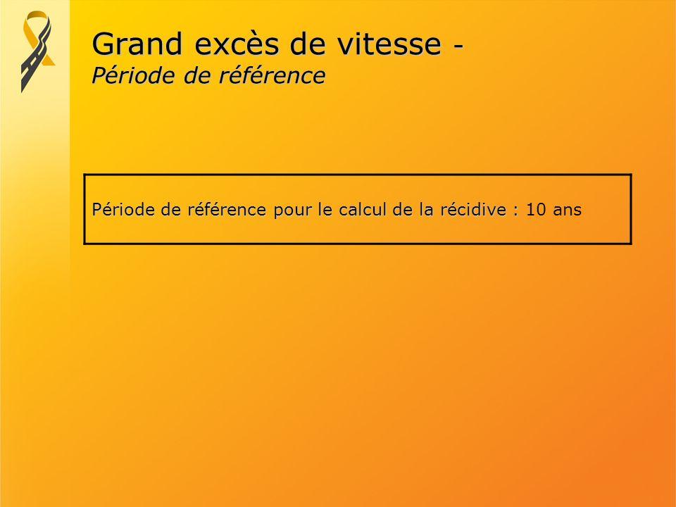 Grand excès de vitesse - Période de référence Période de référence pour le calcul de la récidive : Période de référence pour le calcul de la récidive