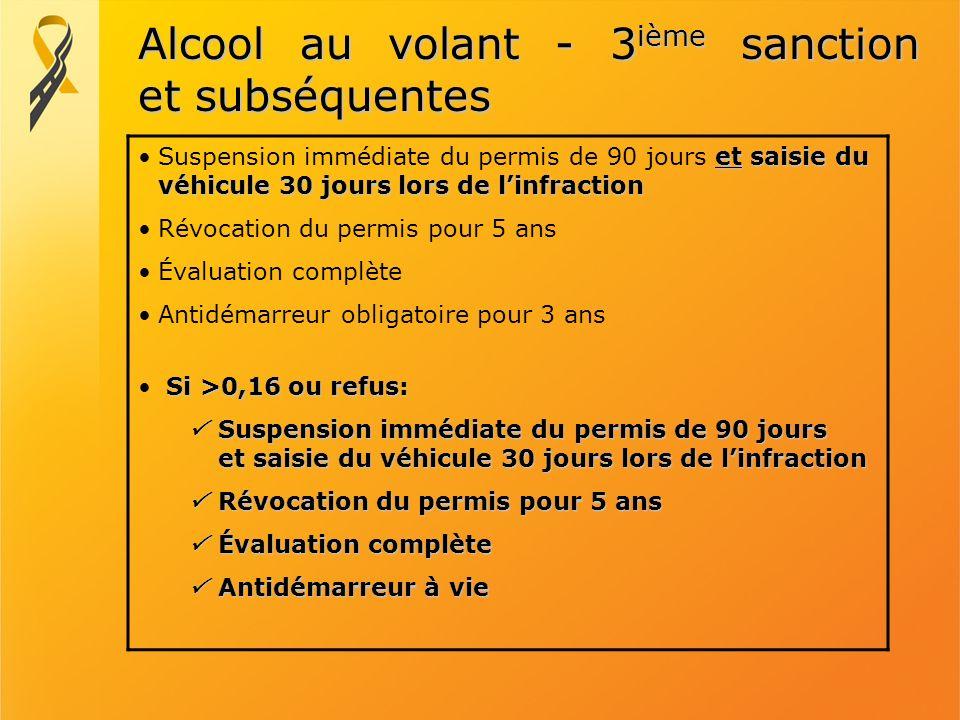 Alcool au volant - 3 ième sanction et subséquentes et saisie du véhicule 30 jours lors de linfractionSuspension immédiate du permis de 90 jours et sai