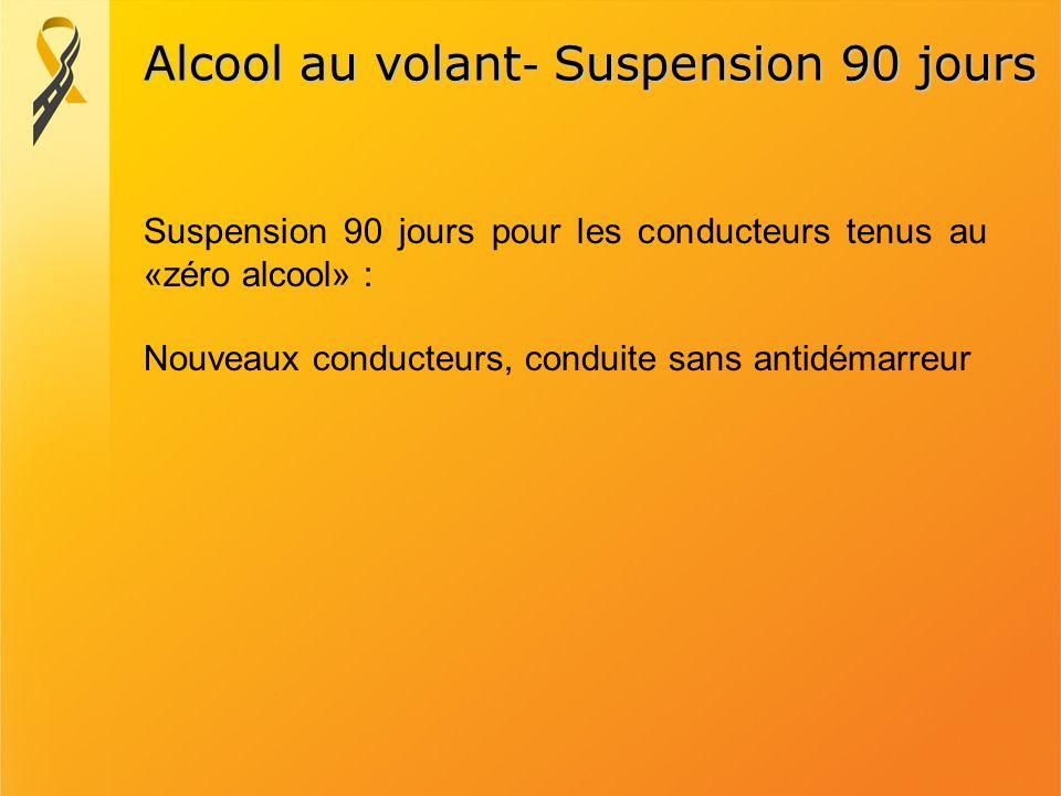 Alcool au volant - Suspension 90 jours Suspension 90 jours pour les conducteurs tenus au «zéro alcool» : Nouveaux conducteurs, conduite sans antidémar