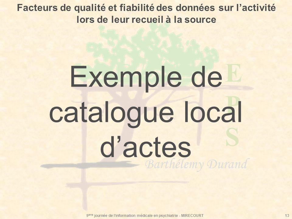 EPSEPS Barthélemy Durand 9 ème journée de linformation médicale en psychiatrie - MIRECOURT13 Exemple de catalogue local dactes Facteurs de qualité et