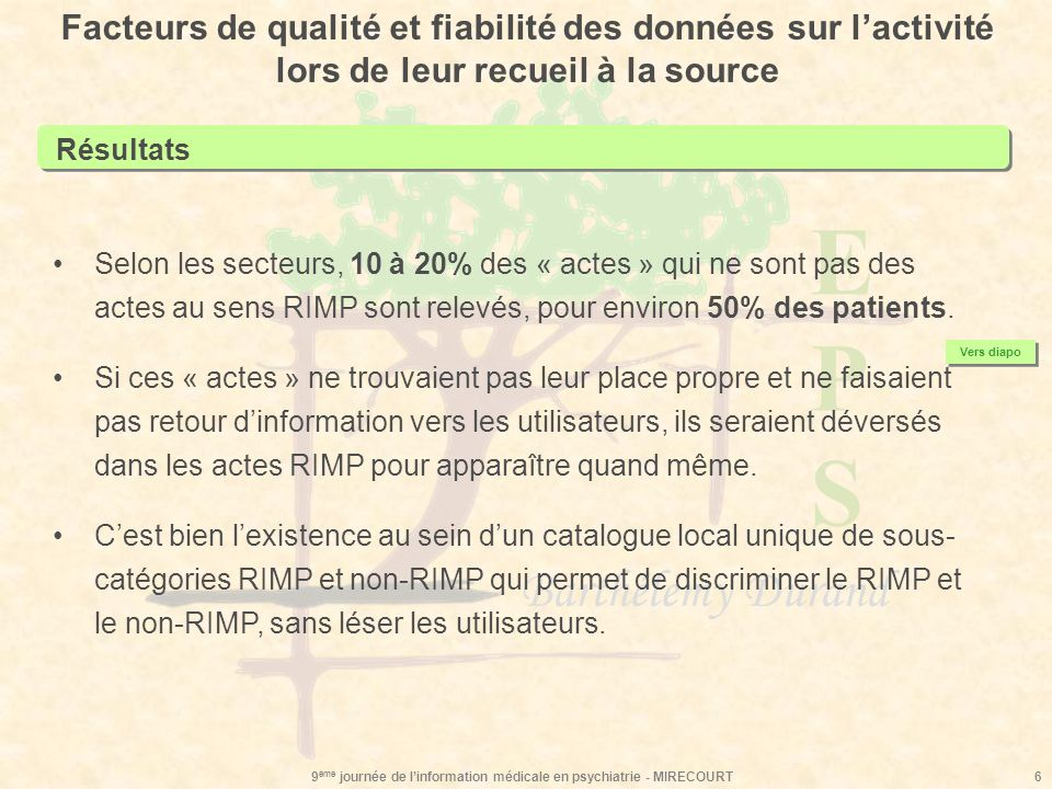 EPSEPS Barthélemy Durand 9 ème journée de linformation médicale en psychiatrie - MIRECOURT6 Facteurs de qualité et fiabilité des données sur lactivité