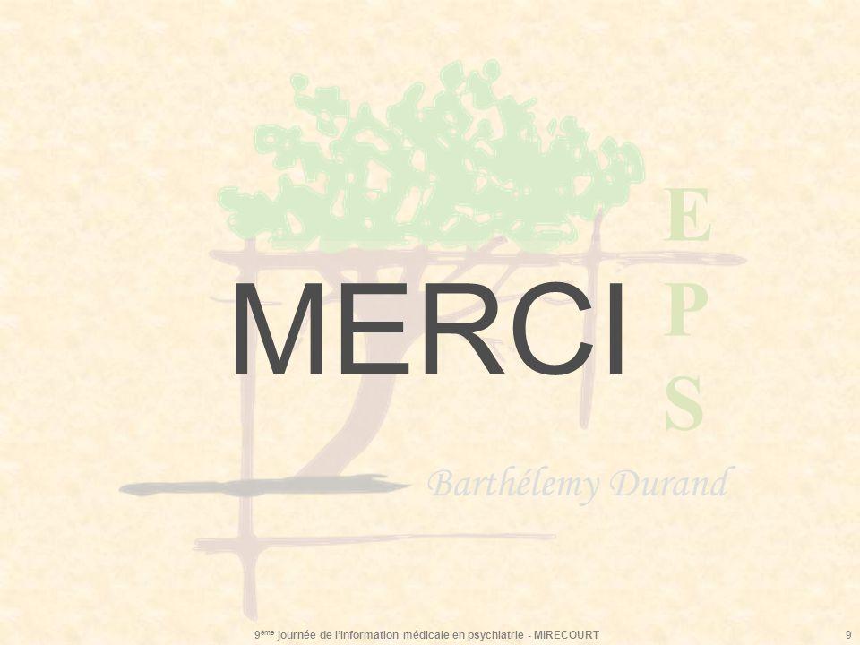 EPSEPS Barthélemy Durand 9 ème journée de linformation médicale en psychiatrie - MIRECOURT10 ANNEXES Facteurs de qualité et fiabilité des données sur lactivité lors de leur recueil à la source