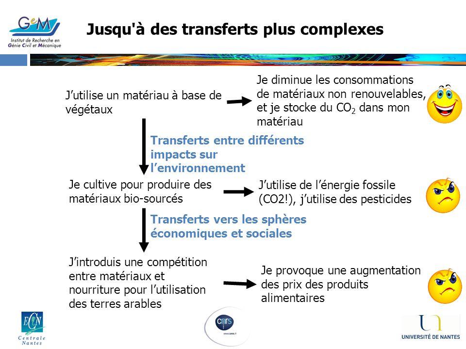 Jutilise un matériau à base de végétaux Je diminue les consommations de matériaux non renouvelables, et je stocke du CO 2 dans mon matériau Je cultive