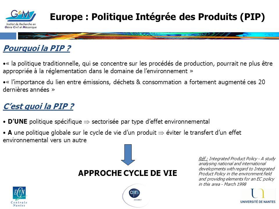Europe : Politique Intégrée des Produits (PIP) DUNE politique spécifique sectorisée par type deffet environnemental A une politique globale sur le cyc